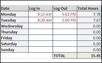 Easy and Simple Excel Timesheet Templates