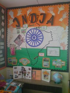 India display More
