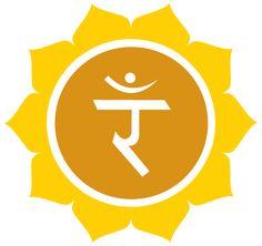 Chakra solaire (Manipura) Aussi appelé : Chakra du plexus solaire, troisième chakra Se situe au niveau du plexus solaire, entre le nombril et le bas du sternum. C'est le chakra des relations sociales de l'identité et de la sagesse. Couleur dominante : jaune Notre pierre associée : l'ambre de la Baltique