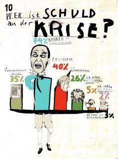 Best bar graph ever! FRANK HÖHNE