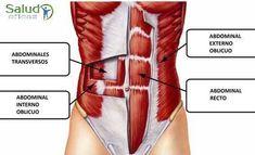 reducir el abdomen con ejercicios