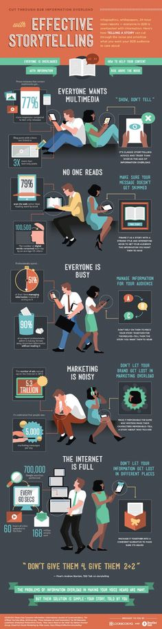 Infographie | Un storytelling B to B différenciant