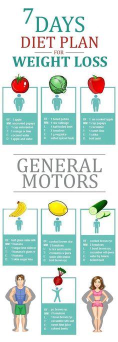 GM Diet Chart: Find the GM Diet Plan PDF Printable Version ...