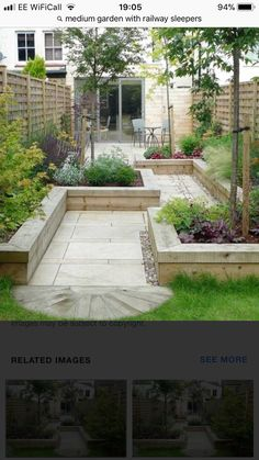 """"" Layout scheme for a small garden, i. a long and narrow townhouse garden with r… """" Layout scheme for a small garden, i. a long and narrow townhouse garden with raised beds adding structure and small trees adding a sense of height """""