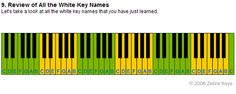 Piano for Beginners - Learn piano white keys (free online piano lessons) - http://www.zebrakeys.com/lessons/preparation/pianolayout/?id=2