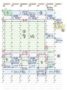 【ベネッセ|学習】前回に引き続き、2回目では、お子さんがやるべきこと・やりたいことの時間を「自分で予約」する手帳を、実際に親子でつくります。 Kids Study, Study Hard, Japanese Handwriting, How To Make Notes, Journal Notebook, Kids Education, Favorite Quotes, Knowledge, Bullet Journal