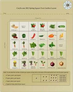 Les 103 Meilleures Images De Calendrier Lunaire Jardinage En 2020 Jardinage Calendrier Lunaire Jardinage Calendrier Lunaire