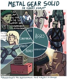 Oh, that's the abridged properties of MGS. There is a lot of poop humor too.