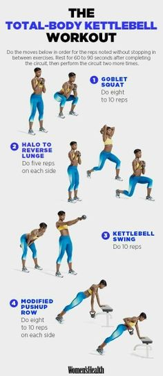 Total Body kettle ball workout