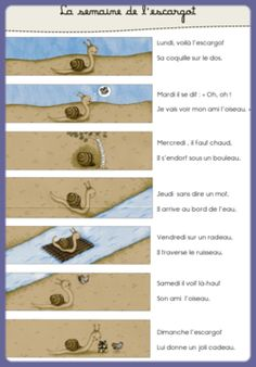 Le semainier Kindergarten Vocabulary, Preschool Kindergarten, Core French, French Days, French Teacher, Teaching French, French Poems, French Nursery, School Songs