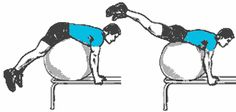 extension dos pour lombaires avec fitball