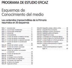 30 ESQUEMAS PARA SEGUNDO Y TERCER CICLO CONOCIMIENTO DEL MEDIO, LENGUA Y MATEMÁTICAS
