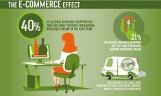 wine / e-commerce
