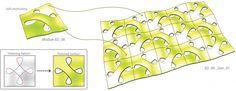 Design 1 module integratedProcess