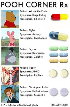 Oddly adorable! Except give Eeyore the Cymbalta and supply Piglet with a benzo.