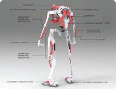 Nuevo exoesqueleto conceptual para bomberos