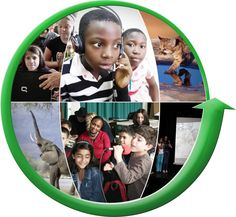 """Global Green Kids is an international project of Radijojo World Children's Media Network dedicated to the Environment, Nature, Sustainability and fair globalization. It is a contribution of children, youth, parents, activists and educators worldwide to the fulfillment of the UN Millennium Goals """"Environmental Sustainability"""", """"Universal Education"""" and """"Global Partnership""""."""