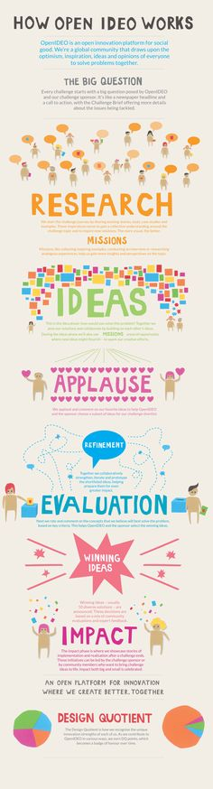 OpenIDEO - Innovators dream! Check out this site you can create ideas to solve presented challenges