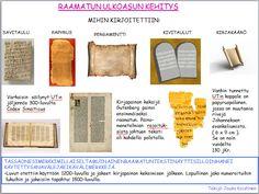 3. Raamatun ulkoasun kehitys | joukokoistinen.fi