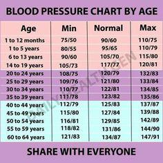 Bloeddruk