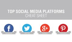 Whether you work for a brand that is new to social media, or you are just trying to keep up with the times, you should know which social media platforms are absolutely necessary for your company. You don't want to overwhelm your audience, so it's best to choose wisely. How do you do that? Here is a cheat sheet explaining the top eleven social media platforms and why you should be on them.