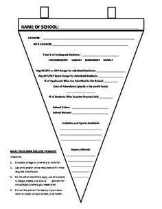 This college/university research activity requires students to find information such as number of undergraduate students, majors available, sports and activities, cost of attendance, etc.  On the back side of the paper, students will also create and color their own college pennant for that school.