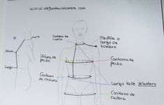 Curso Basico De Costura- Como Tomar medidas - Escuela de costuras Projects To Try, Chart, Map, Sewing, Pattern, Amanda, Vestidos, Nail Patterns, Sewing Patterns