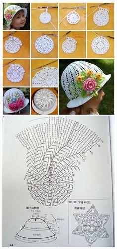 Knitting Baby Gifts Hat Tutorial Ideas For 2019 Crochet Summer Hats, Crochet Kids Hats, Baby Girl Crochet, Crochet Shoes, Crochet Beanie, Crochet Gifts, Cute Crochet, Knitted Hats, Baby Girl Hats