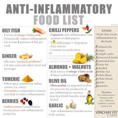 List of anti-inflammatory foods - Diet and Nutrition Ayurveda, Anti Inflammatory Foods List, Food That Causes Inflammation, Reduce Inflammation, Foods That Help Arthritis, Arthritis Diet, Food Lists, Herbalife, The Best