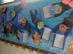 cute research project/bulletin board idea!