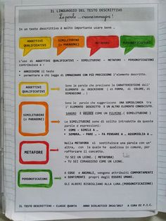 Testo descrittivo Writing Plan, Writing Workshop, Italian Lessons, Virginia, Italian Language, Learning Italian, Class Projects, Primary School, Back To School