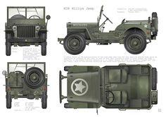 Willys Jeep Digital Art  - Willys Jeep Fine Art Print