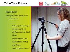 TubeYour Future Fase 2: Filmen Leerlingen gaan in groepjes naar professionals: • Belangrijk dat leerlingen de professional...