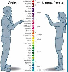 The idea is spot on but as an artist I would not use the color names listed. Rather, I would use words like scarlet and crimson...