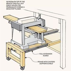 Space-Saving Tool Stations   Woodsmith Tips