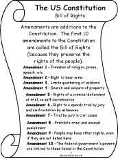 Constitution Learning Resources | How to memorize things ...