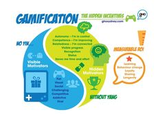 A game to be played at work: using gamification to engage your staff