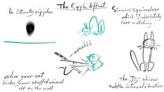 Ripple Effect in Animation