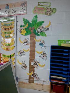Carisa S. LOVES her new Monkey Jobs Chart! Swing into her classroom! #jungleclassroom #monkeyclassroom
