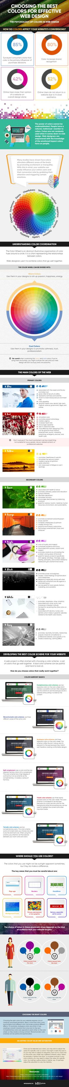Improve Your Conversions By Using The Psychology of Color