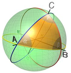 Spherical triangle opti - Differential geometry of surfaces - Wikipedia, the free encyclopedia Demi Sphere, Math Concepts, Roof Design, Calculus, Kugel, Sacred Geometry, Mathematics, Triangle, Surface