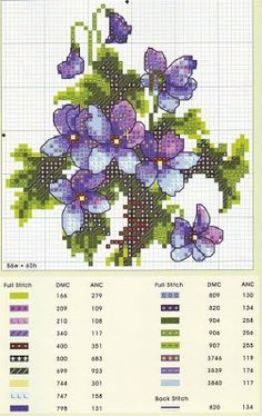 Surtido de flores a punto de cruz   laboresdeesther Punto de cruz gratis