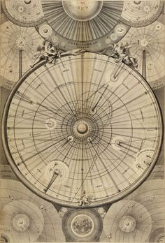 Antique map of the Solar System AMAZING