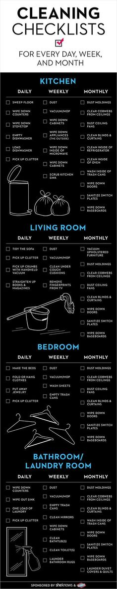 The cleaning checklist that everyone needs to follow.