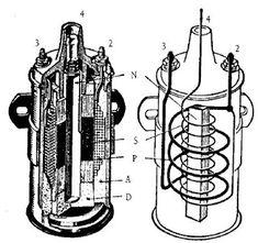 built 250 cu. in. inline 6-cylinder engine Firing order: 1