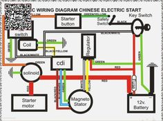 Hero Honda Bikes Wiring Diagram 1971 Datsun 510 For Chinese 110 Atv The Eds Line Shop Harness Cdi Coil Kill Key Switch 50cc 110cc