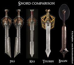 Balin's weapon... what is it exactly? Discussion follows... --> Pretty pretty dwarf weaponry!