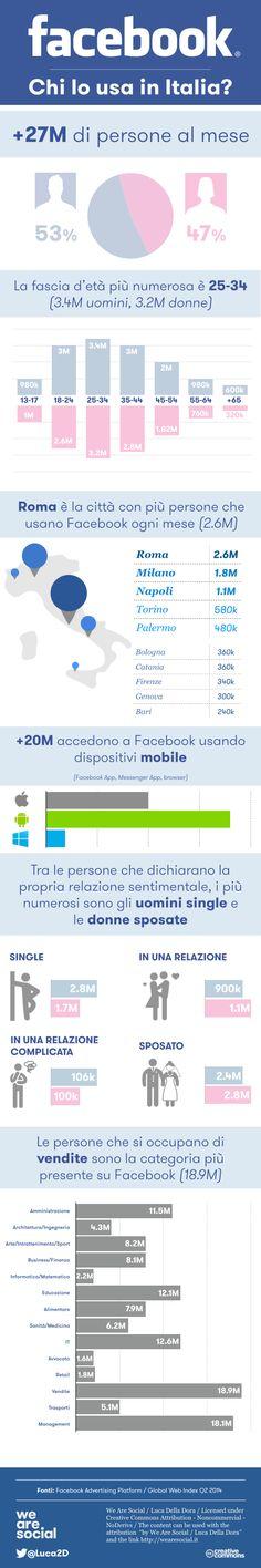 #Facebook >> chi lo usa in Italia? We Are Social