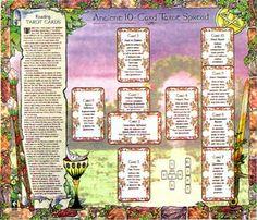 tarot spread layout