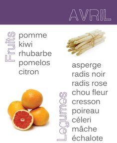 Fruits/légumes du mois d'Avril